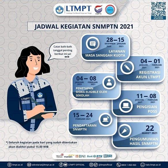 Pendaftran SNMPTN Segera Ditutup, Khofifah Berharap Jatim Ulang Prestasi